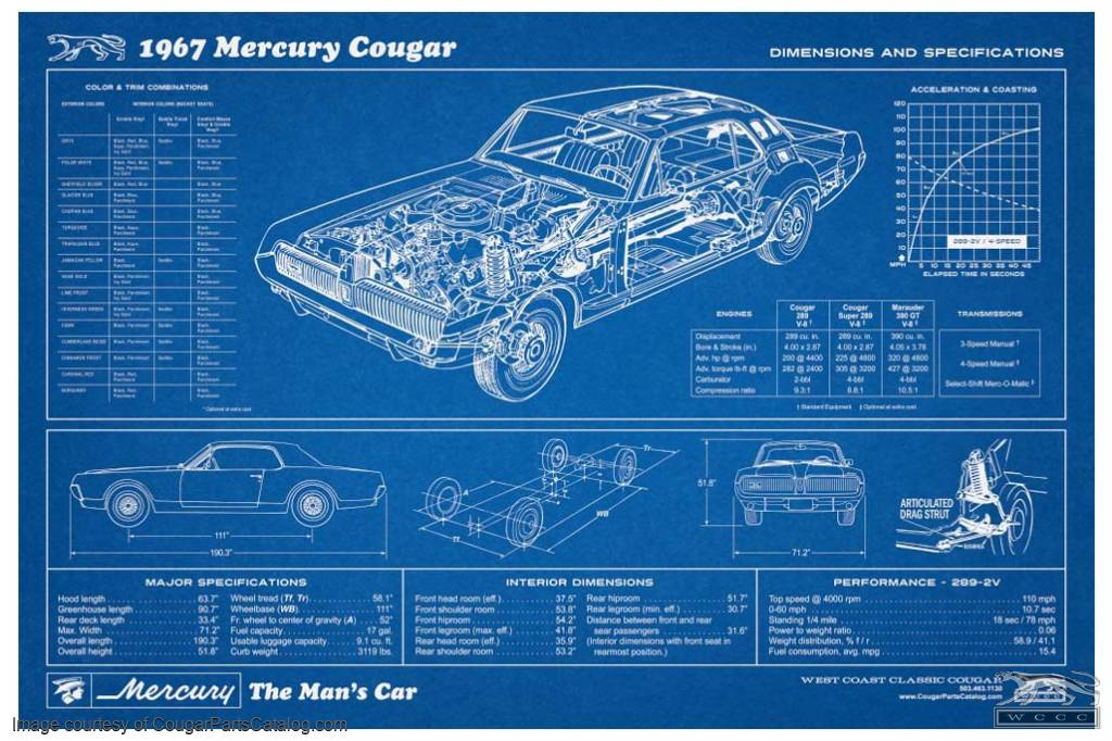 Blueprint Poster 1967 Mercury Cougar 24 Quot X36 Quot New