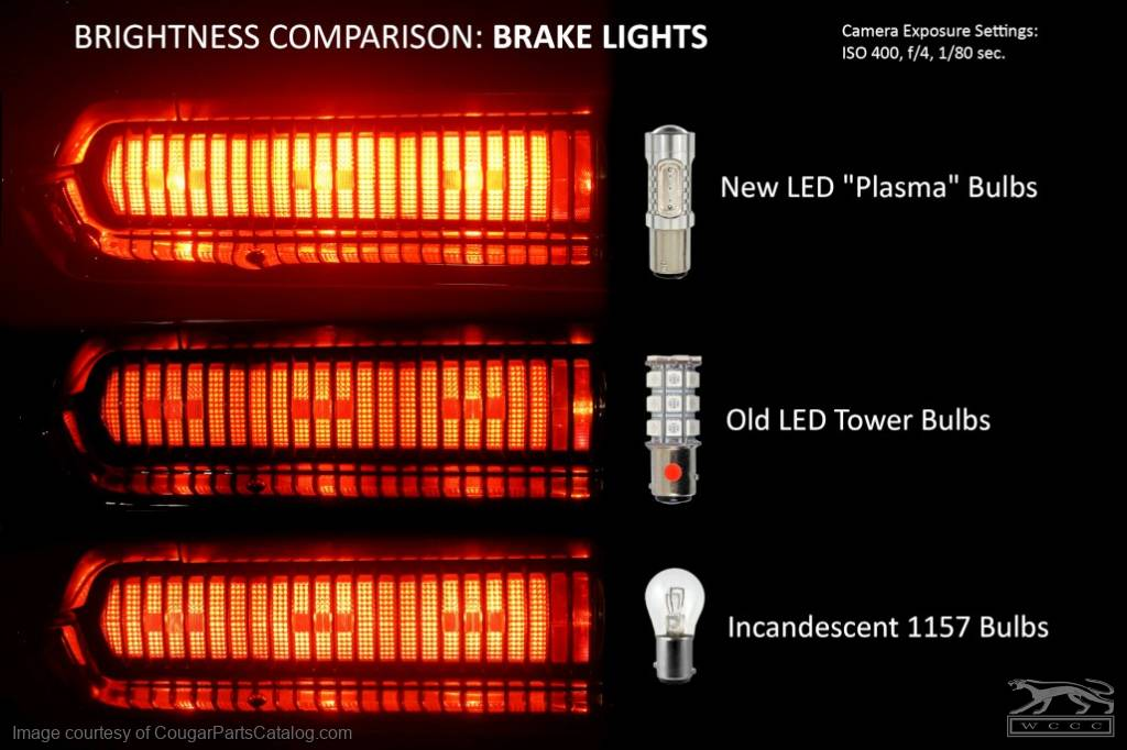 Plasma Led Red Two Pack Replacement 1157 Bulbs New