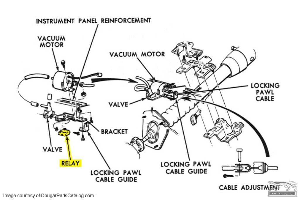 66 chevelle turn signal wiring diagram  66  free engine
