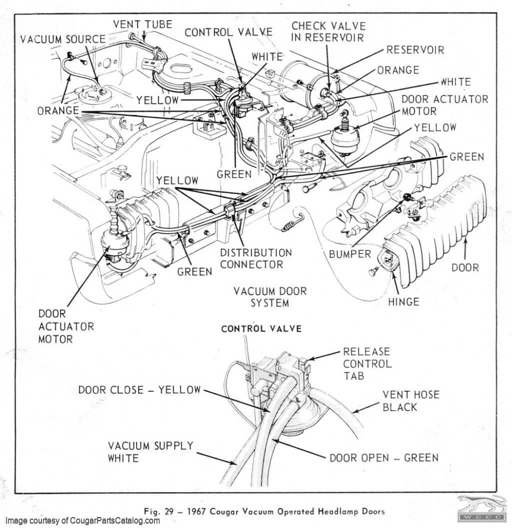 vacuum diagram free download 1967 mercury cougar 68 Mustang Fastback Wiring- Diagram Ford Alternator Wiring