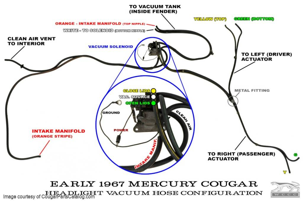 Vacuum Diagram Free Download 1967 Mercury Cougar 1967 Mercury