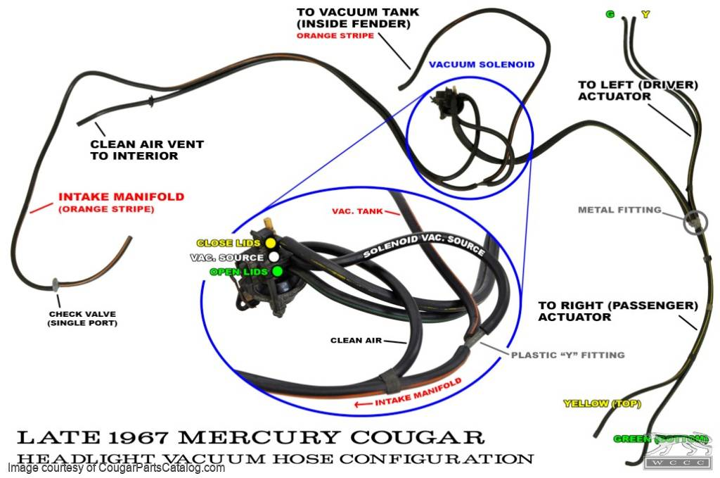 67 cougar wiring diagram 67 automotive wiring diagrams description 1351270396 j cougar wiring diagram