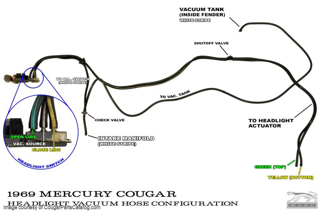 vacuum diagram - free download ~ 1969 mercury cougar (1969 ... 69 mercury cougar wiring diagram