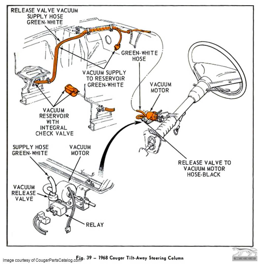 1983 Ford Thunderbird Wiring Diagram Opinions About 1967 1968 Automotive Diagrams Mercury Cougar Vacuum 2002 Parts Elsavadorla Electrical 1966 F 250